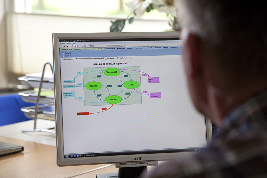 Eem melkveehouder bekijkt de kringloopgegevens van zijn bedrijf via de Kringloopwijzer. - Foto: Jan Willem Schouten